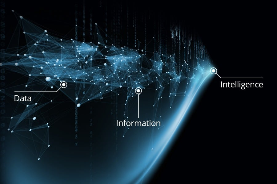 inteligence and information